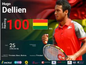 HUGO DELLIEN TOP 100 ATP 2018