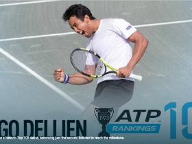 HUGO DELLIEN TOP 100 ATP 2018 2
